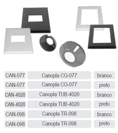 CANOPLA